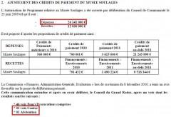 Financement GdRodez 14 12 2010 p14.jpg