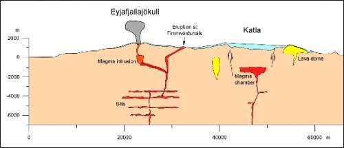 Islande volcan institut.jpg