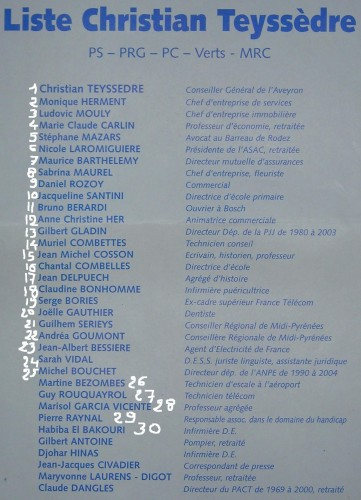 Liste Teyssèdre 2008.JPG