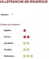 Villefranche gestion.jpg