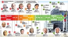 assiduite-deputes-français-parlement-europeen 2009-2014.jpg