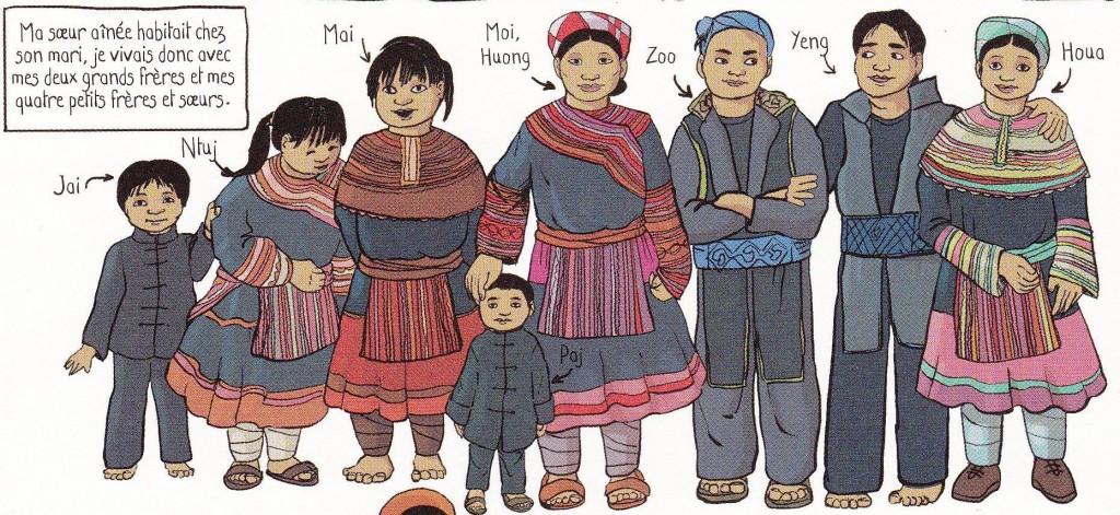 CONNAITRE LES MEMBRES DE LA FAMILLE - prefob-remoraorg