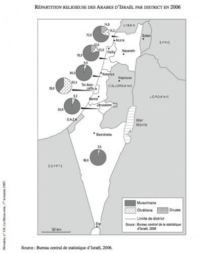 Arabes d'Israël 2006.jpg